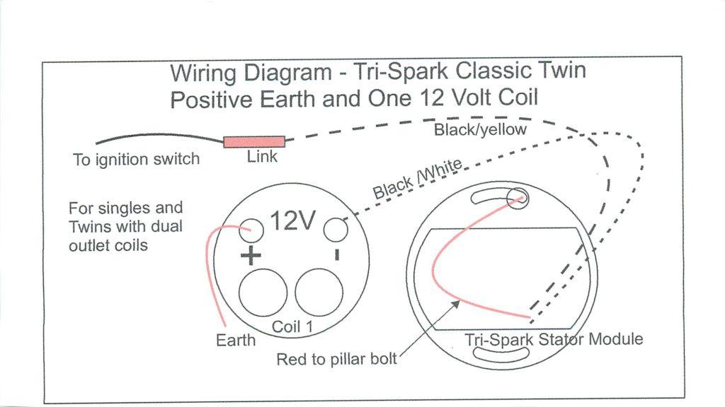 Trispark_1-2Z_10